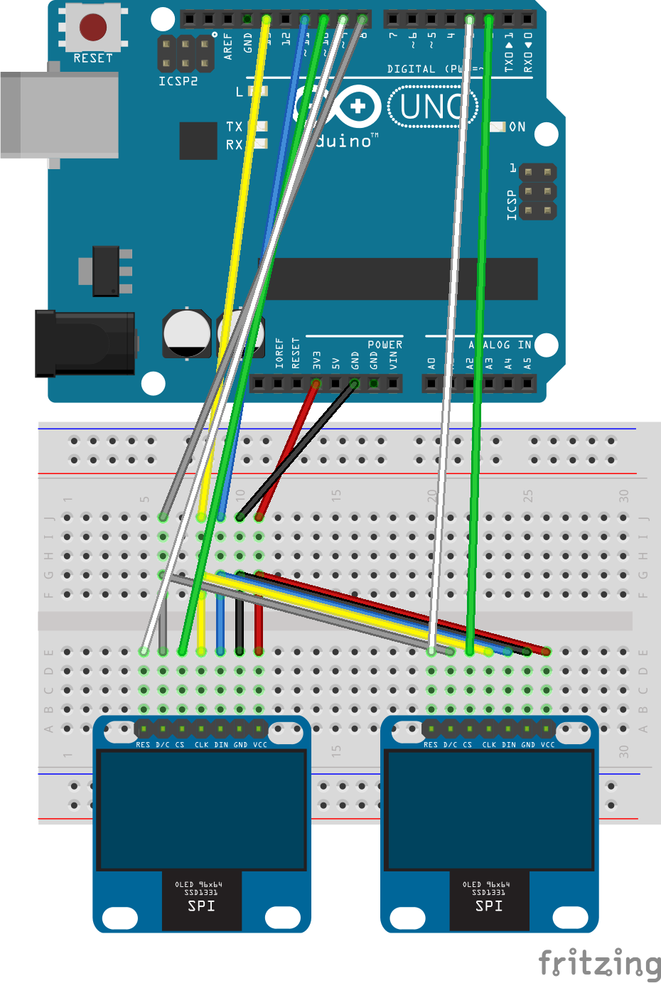 Library of OLED modules connect with SSD1331(SPI bus) for